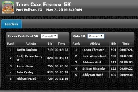 5K Run - Overall Winner: Justin Dodson 1K - Overall Winner:  Logan Thrower
